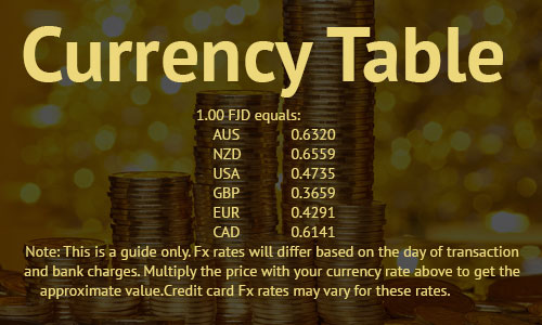Check Currency Rates